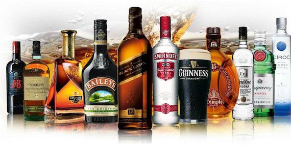 diageo results